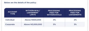 Central Bank of Nigeria cashless policy